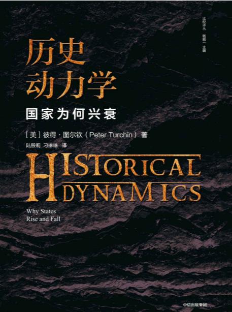 历史动力学